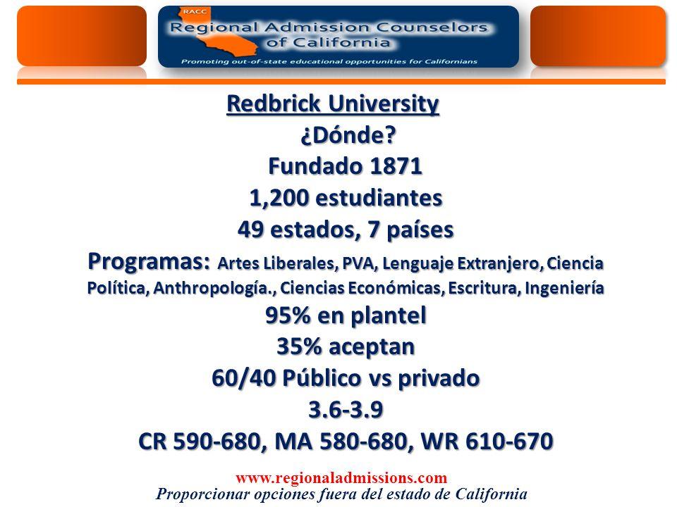 Redbrick University ¿Dónde.