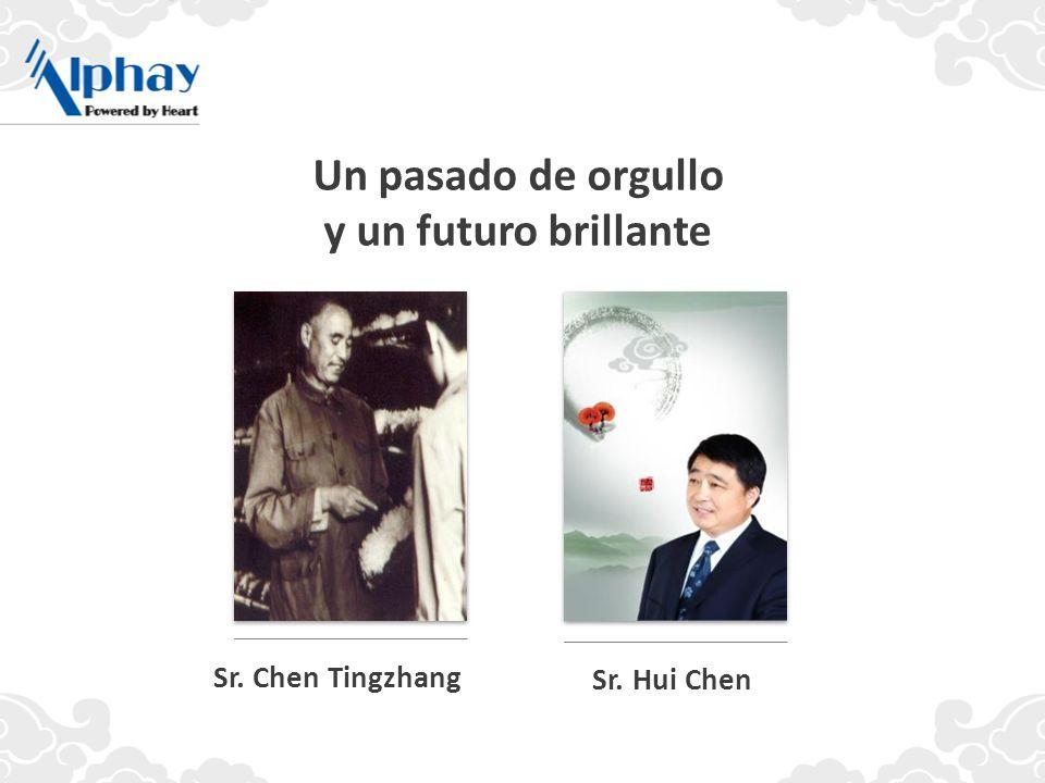 Sr. Chen Tingzhang Sr. Hui Chen Un pasado de orgullo y un futuro brillante