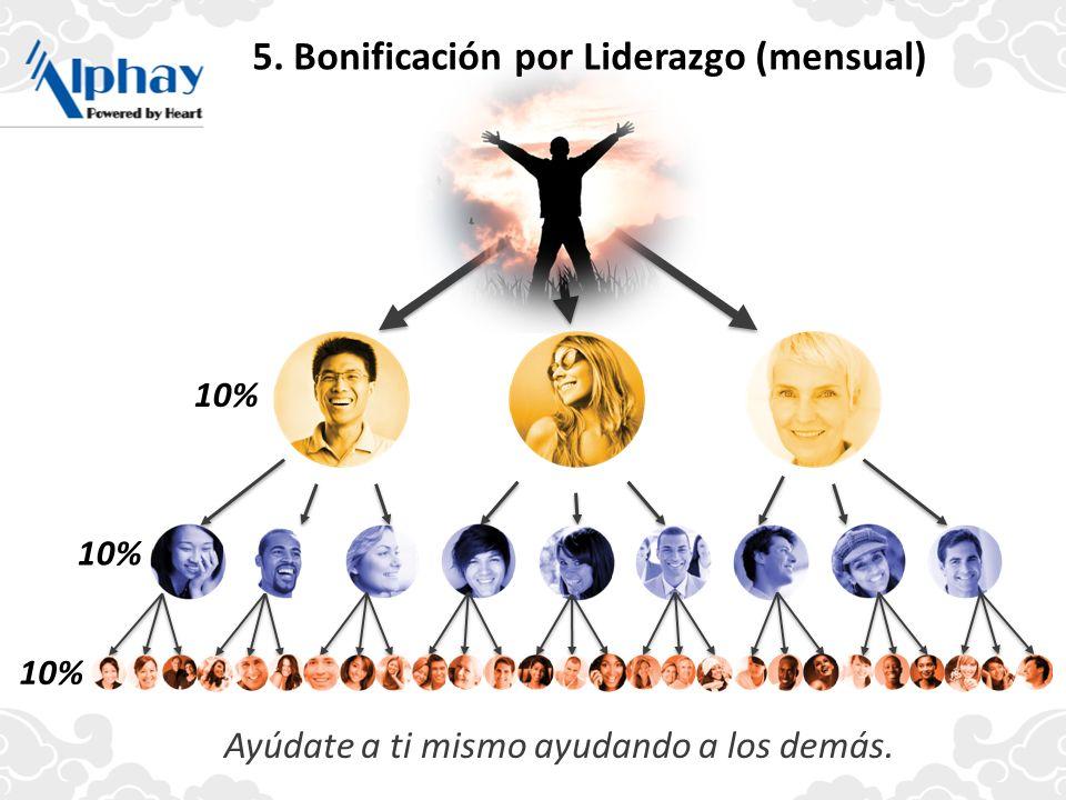 Ayúdate a ti mismo ayudando a los demás. 5. Bonificación por Liderazgo (mensual) 10%
