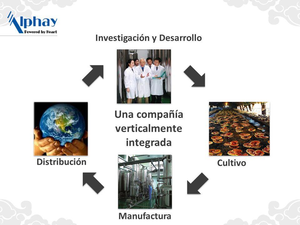Una compañía verticalmente integrada Investigación y Desarrollo Cultivo Manufactura Distribución
