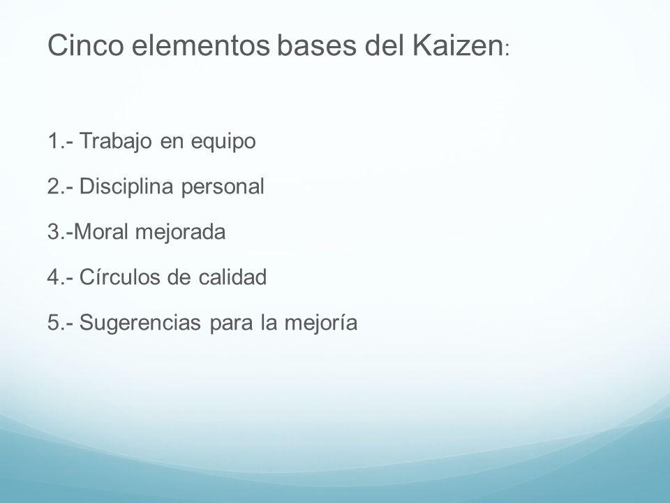 Cinco elementos bases del Kaizen : 1.- Trabajo en equipo 2.- Disciplina personal 3.-Moral mejorada 4.- Círculos de calidad 5.- Sugerencias para la mej