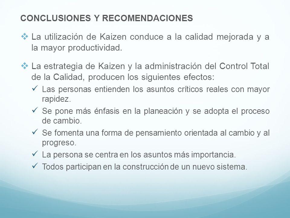 CONCLUSIONES Y RECOMENDACIONES La utilización de Kaizen conduce a la calidad mejorada y a la mayor productividad. La estrategia de Kaizen y la adminis