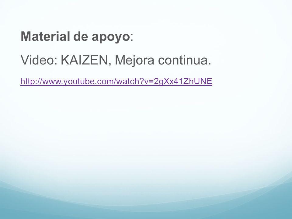 Material de apoyo: Video: KAIZEN, Mejora continua. http://www.youtube.com/watch?v=2gXx41ZhUNE