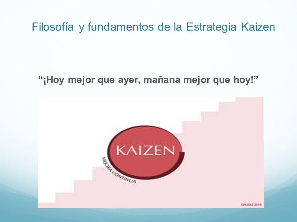Filosofía y fundamentos de la Estrategia Kaizen ¡Hoy mejor que ayer, mañana mejor que hoy!