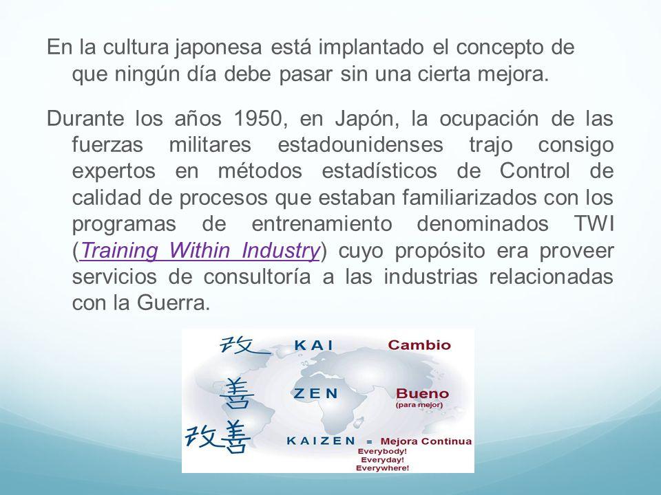 En la cultura japonesa está implantado el concepto de que ningún día debe pasar sin una cierta mejora. Durante los años 1950, en Japón, la ocupación d