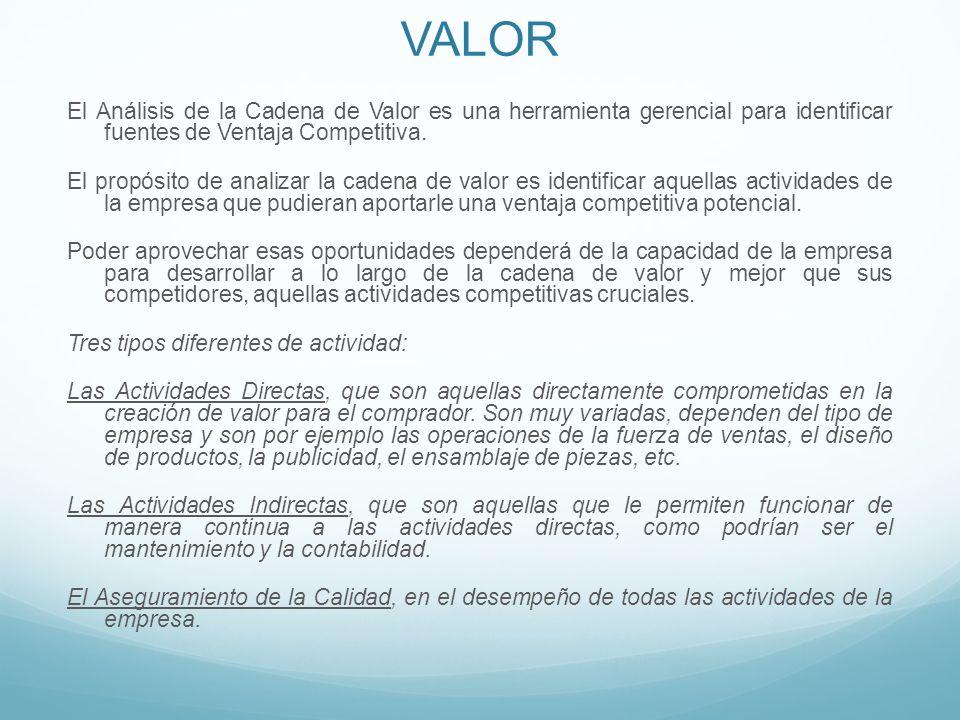 ANALISIS DE LA CADENA DE VALOR El Análisis de la Cadena de Valor es una herramienta gerencial para identificar fuentes de Ventaja Competitiva. El prop