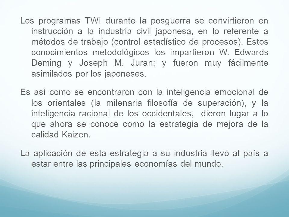 Los programas TWI durante la posguerra se convirtieron en instrucción a la industria civil japonesa, en lo referente a métodos de trabajo (control est