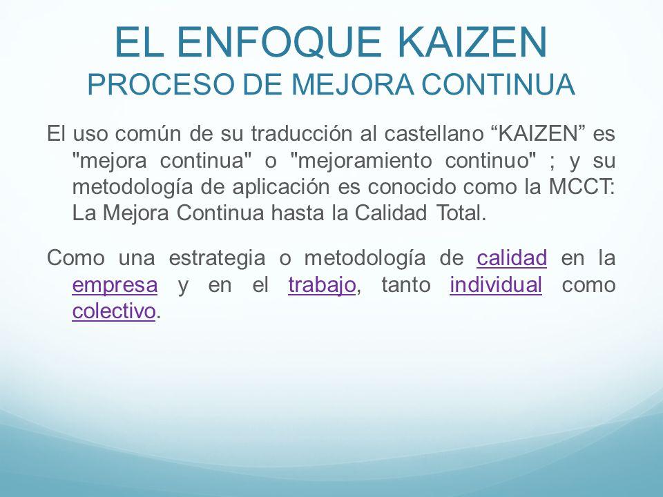 EL ENFOQUE KAIZEN PROCESO DE MEJORA CONTINUA El uso común de su traducción al castellano KAIZEN es