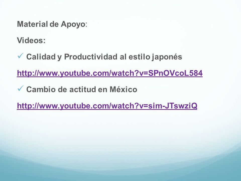 Material de Apoyo: Videos: Calidad y Productividad al estilo japonés http://www.youtube.com/watch?v=SPnOVcoL584 Cambio de actitud en México http://www