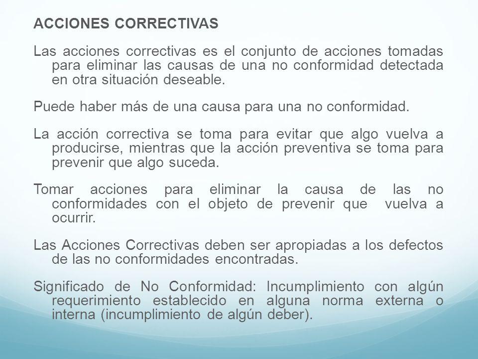 ACCIONES CORRECTIVAS Las acciones correctivas es el conjunto de acciones tomadas para eliminar las causas de una no conformidad detectada en otra situ