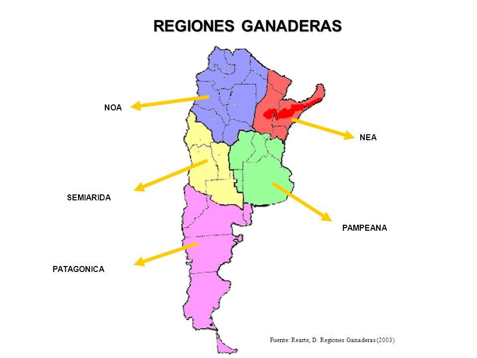 NOA SEMIARIDA REGIONES GANADERAS Fuente: Rearte, D.