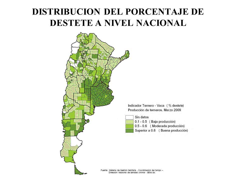 DISTRIBUCION DEL PORCENTAJE DE DESTETE A NIVEL NACIONAL Fuente : Sistema de Gestión Sanitaria - Coordinación de Campo – Dirección Nacional de Sanidad Animal - SENASA