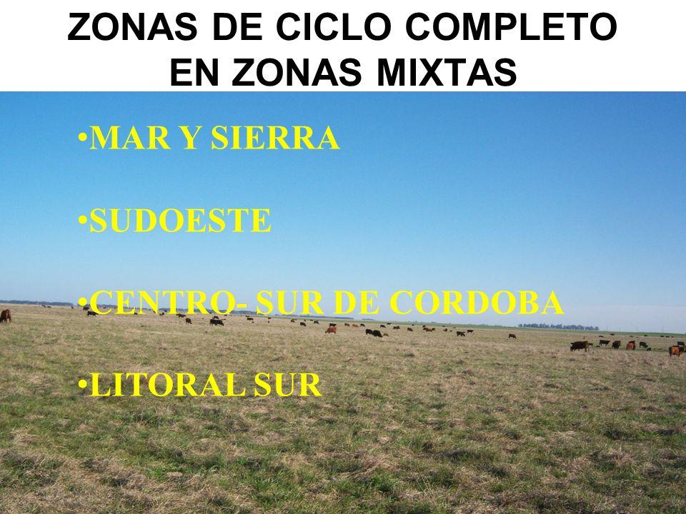 ZONAS DE CICLO COMPLETO EN ZONAS MIXTAS MAR Y SIERRA SUDOESTE CENTRO- SUR DE CORDOBA LITORAL SUR
