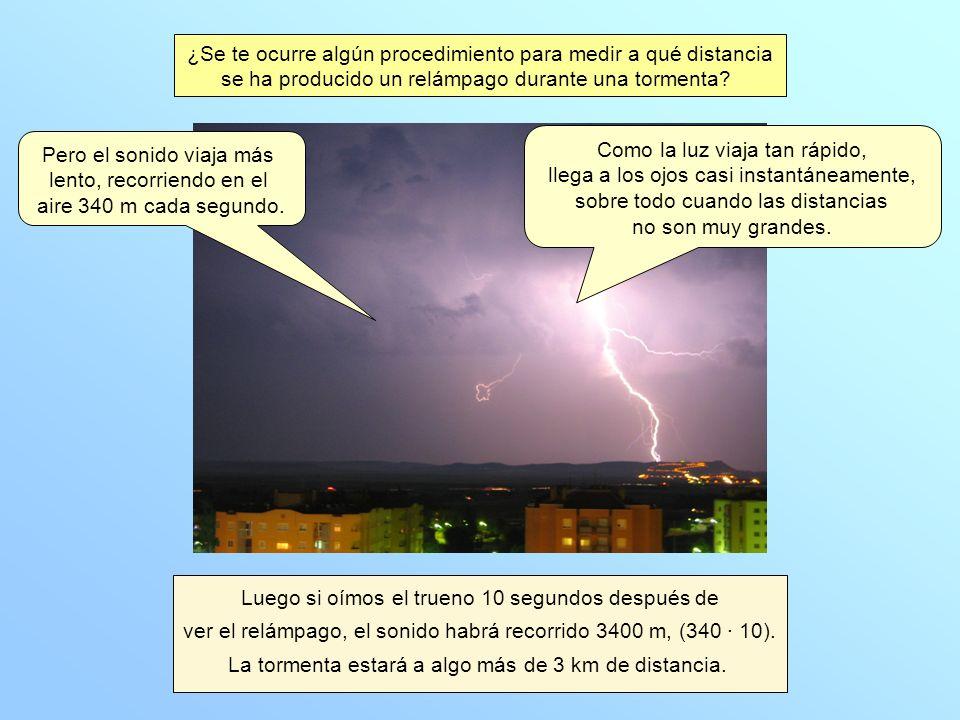 ¿Se te ocurre algún procedimiento para medir a qué distancia se ha producido un relámpago durante una tormenta? Luego si oímos el trueno 10 segundos d