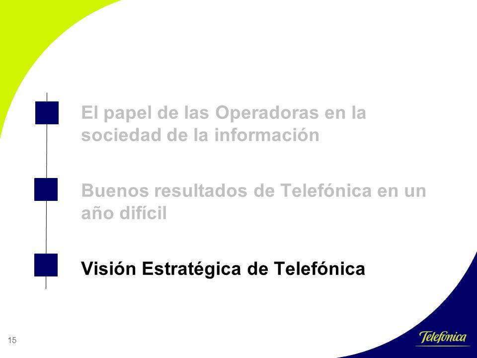 15 El papel de las Operadoras en la sociedad de la información Buenos resultados de Telefónica en un año difícil Visión Estratégica de Telefónica