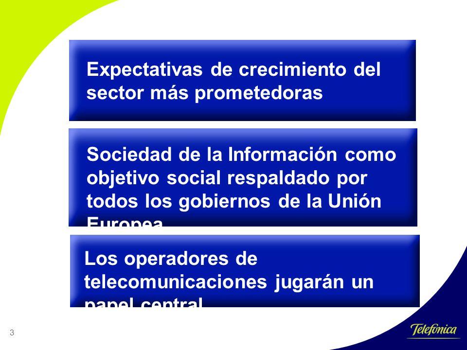 3 Expectativas de crecimiento del sector más prometedoras Sociedad de la Información como objetivo social respaldado por todos los gobiernos de la Unión Europea Los operadores de telecomunicaciones jugarán un papel central