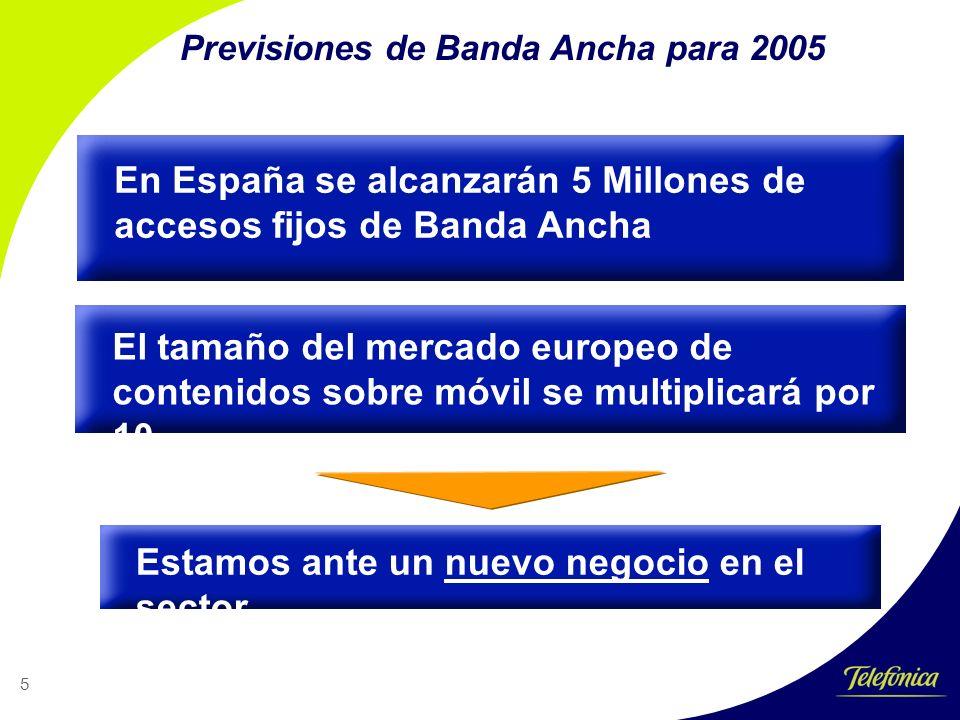 5 Previsiones de Banda Ancha para 2005 El tamaño del mercado europeo de contenidos sobre móvil se multiplicará por 10 En España se alcanzarán 5 Millones de accesos fijos de Banda Ancha Estamos ante un nuevo negocio en el sector