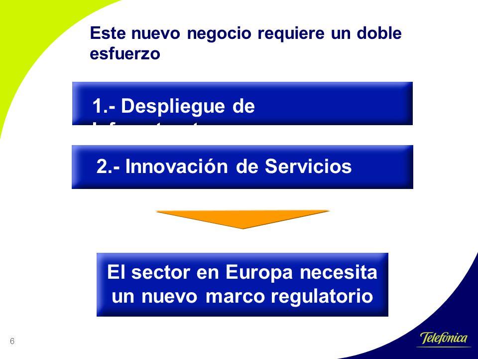 6 Este nuevo negocio requiere un doble esfuerzo 2.- Innovación de Servicios 1.- Despliegue de Infraestructuras El sector en Europa necesita un nuevo marco regulatorio