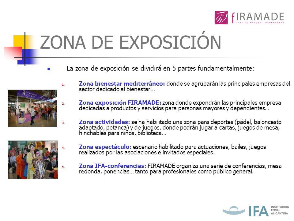 ZONA DE EXPOSICIÓN La zona de exposición se dividirá en 5 partes fundamentalmente: 1.