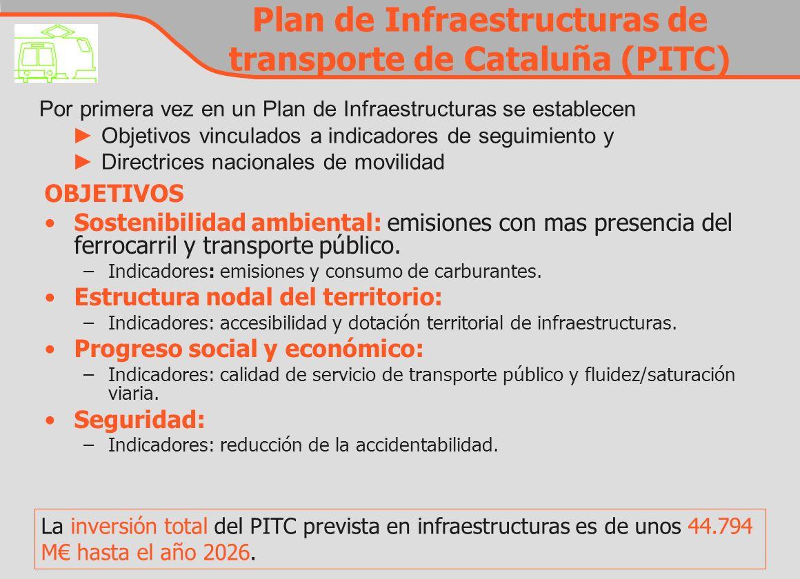 Plan de Infraestructuras de transporte de Cataluña (PITC) OBJETIVOS Sostenibilidad ambiental: emisiones con mas presencia del ferrocarril y transporte