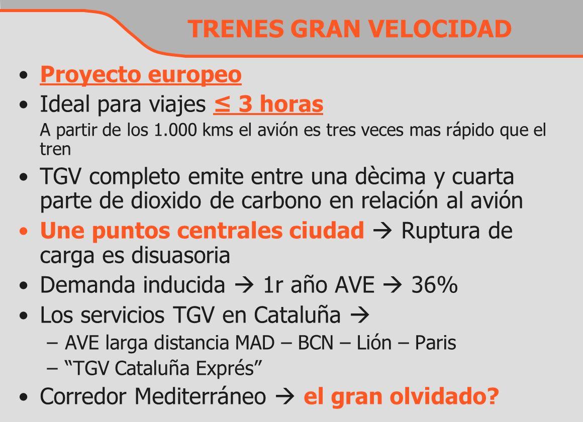 TRENES GRAN VELOCIDAD Proyecto europeo Ideal para viajes 3 horas 3 horas A partir de los 1.000 kms el avión es tres veces mas rápido que el tren TGV c