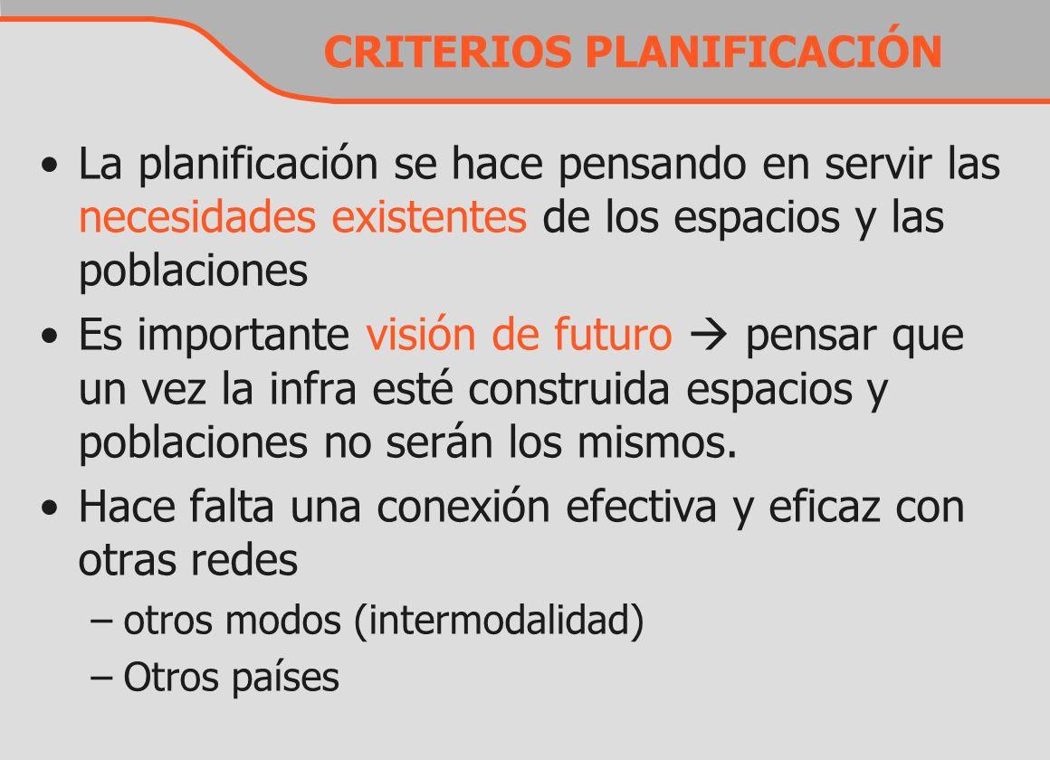 CRITERIOS PLANIFICACIÓN La planificación se hace pensando en servir las necesidades existentes de los espacios y las poblaciones Es importante visión
