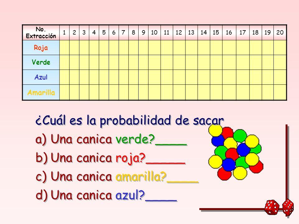 4.- Realiza el siguiente experimento y encuentra la probabilidad frecuencial que se te pide. Coloca en una caja o en una bolsa opaca; 6 canicas rojas,
