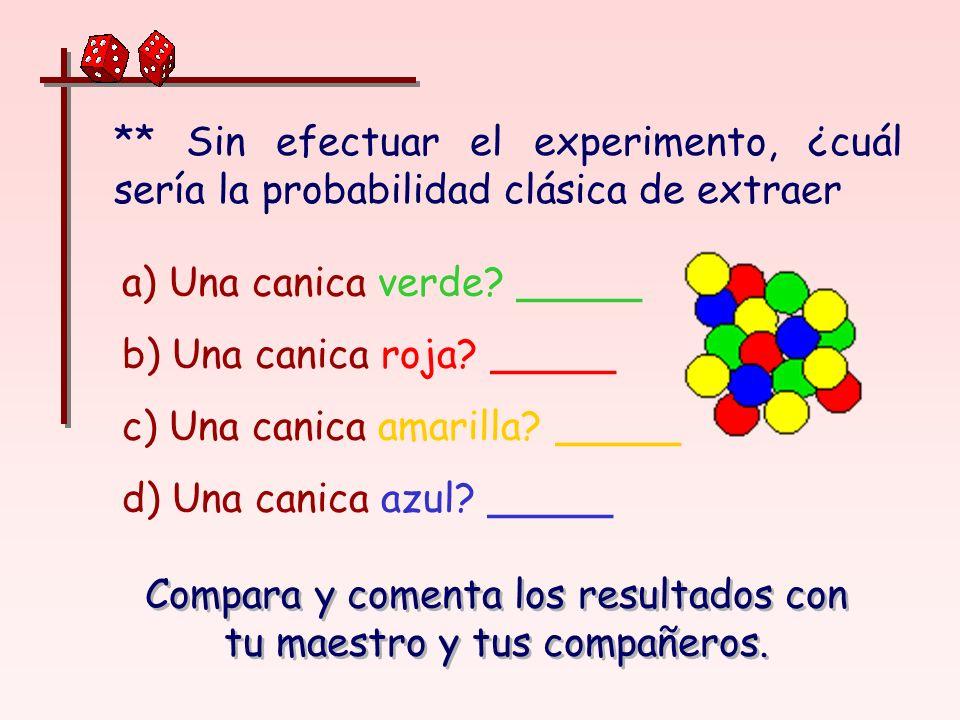 ¿Cuál es la probabilidad de sacar a)Una canica verde?____ b)Una canica roja?_____ c)Una canica amarilla?____ d)Una canica azul?____ ¿Cuál es la probab