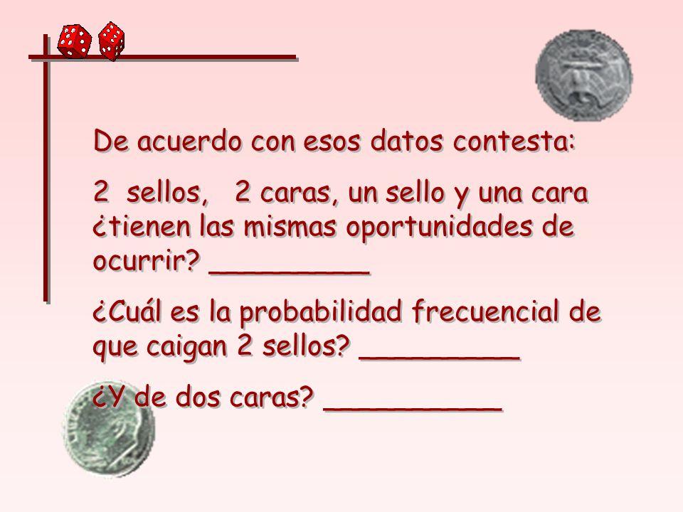 1.- Realiza el siguiente experimento: Arroja dos monedas 30 veces. Registra los resultados en una tabla como la que sigue. 1.- Realiza el siguiente ex
