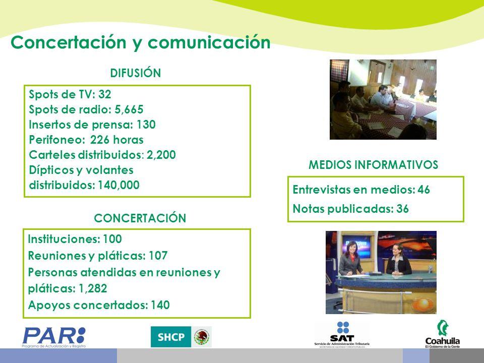 Concertación y comunicación DIFUSIÓN CONCERTACIÓN Spots de TV: 32 Spots de radio: 5,665 Insertos de prensa: 130 Perifoneo: 226 horas Carteles distribu
