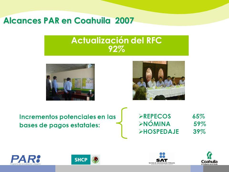Alcances PAR en Coahuila 2007 Actualización del RFC 92% Incrementos potenciales en las bases de pagos estatales: REPECOS 65% NÓMINA 59% HOSPEDAJE 39%