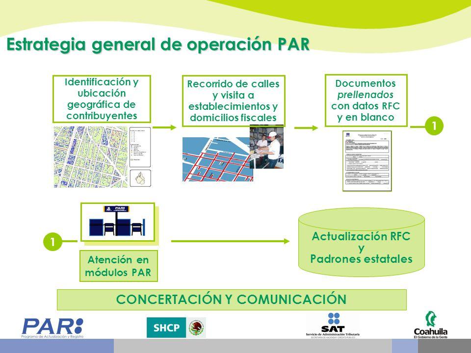 Estrategia general de operación PAR 1 Atención en módulos PAR Actualización RFC y Padrones estatales CONCERTACIÓN Y COMUNICACIÓN 1 Recorrido de calles
