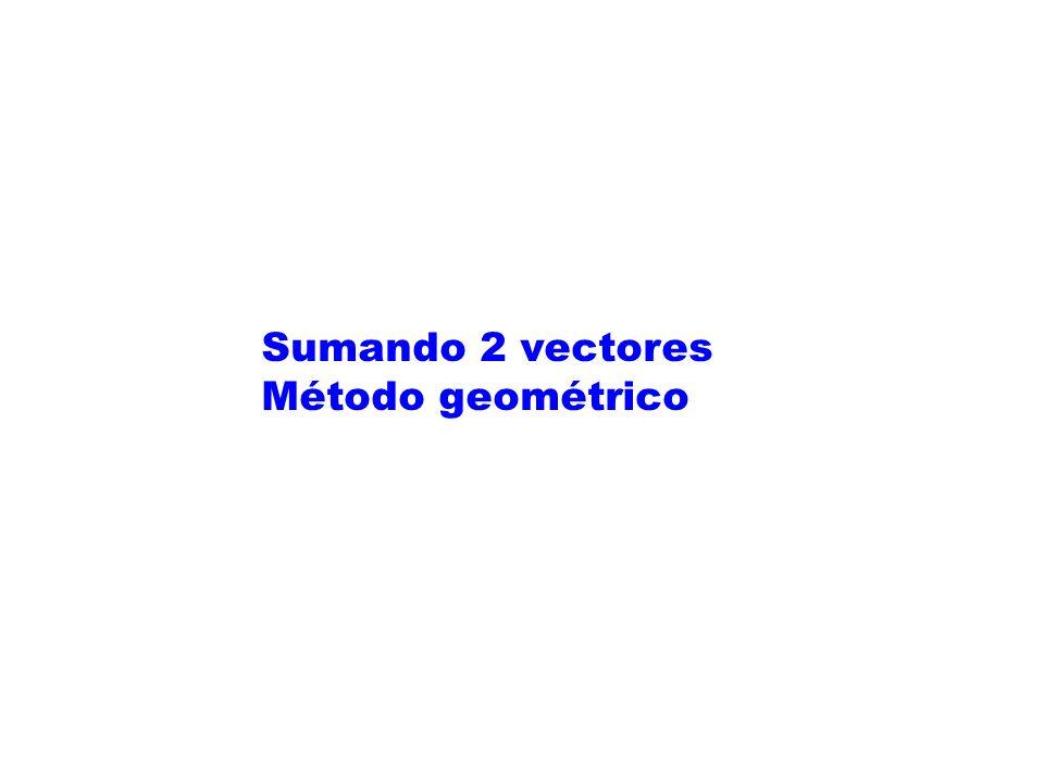 Sumando 2 vectores Método geométrico