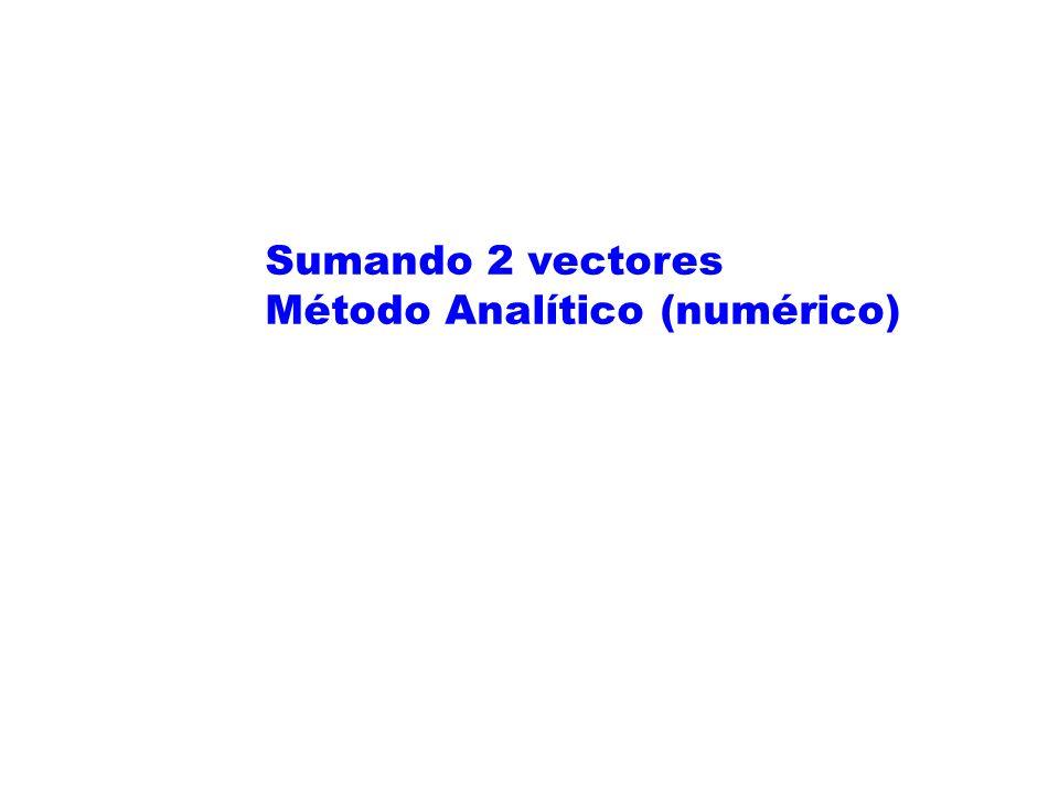 Sumando 2 vectores Método Analítico (numérico)