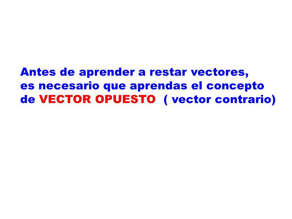 Antes de aprender a restar vectores, es necesario que aprendas el concepto de VECTOR OPUESTO ( vector contrario)