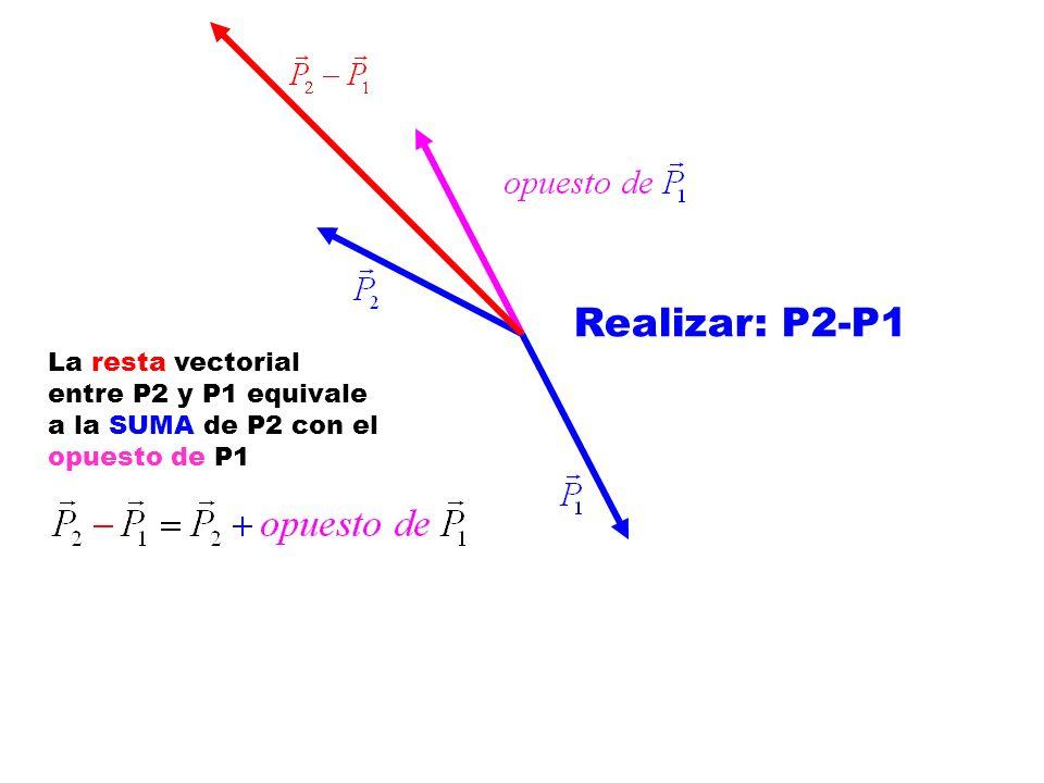 La resta vectorial entre P2 y P1 equivale a la SUMA de P2 con el opuesto de P1 Realizar: P2-P1