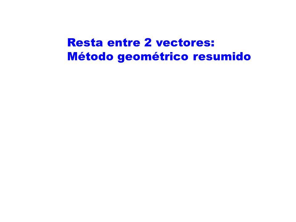 Resta entre 2 vectores: Método geométrico resumido