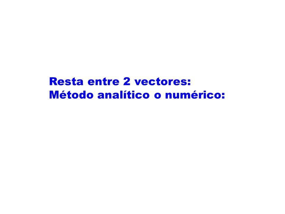 Resta entre 2 vectores: Método analítico o numérico: