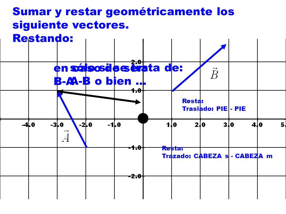 Sumar y restar geométricamente los siguiente vectores.