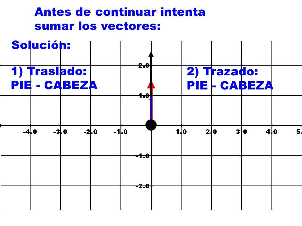 Antes de continuar intenta sumar los vectores: Solución: 1) Traslado: PIE - CABEZA 2) Trazado: PIE - CABEZA