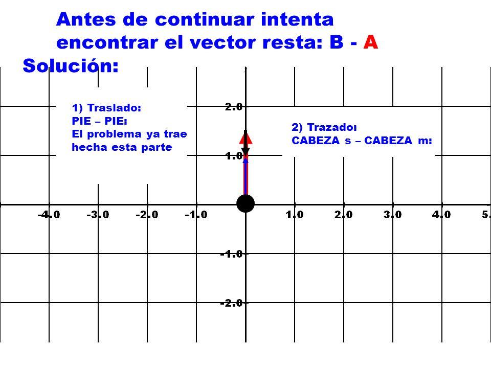 Antes de continuar intenta encontrar el vector resta: B - A Solución: 1) Traslado: PIE – PIE: El problema ya trae hecha esta parte 2) Trazado: CABEZA s – CABEZA m: