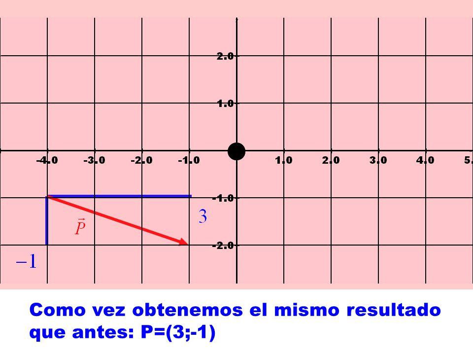 Otra alternativa es mover el sistema al inicio del vector.