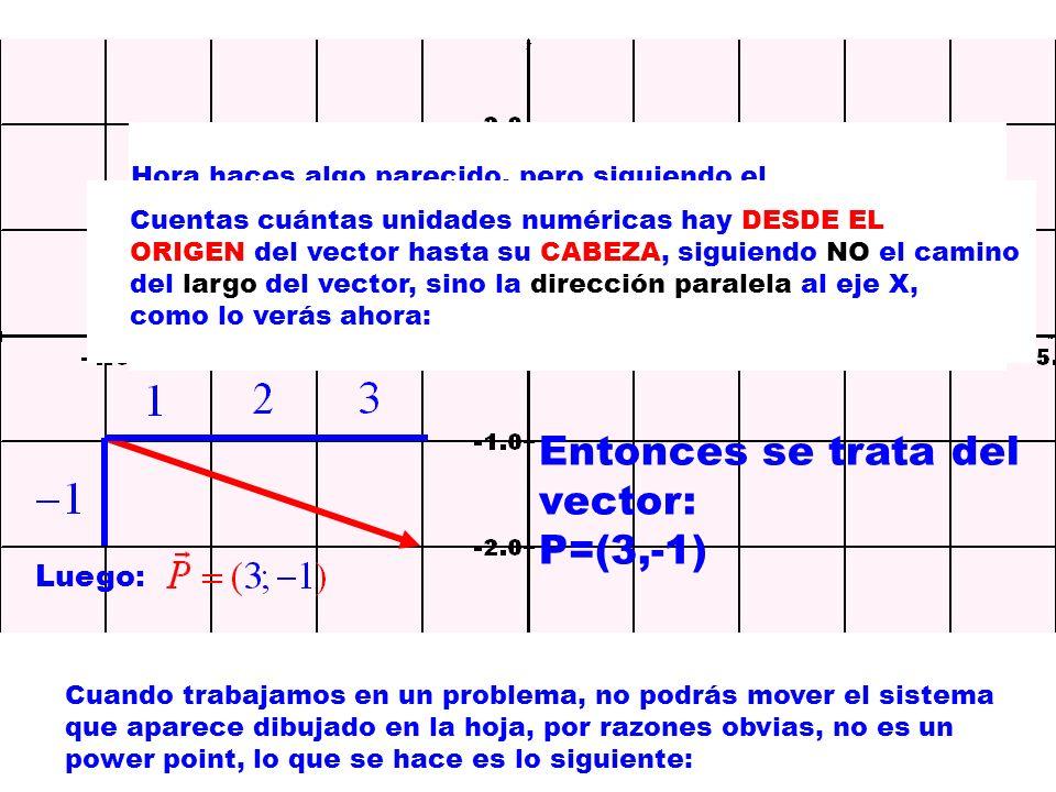 Hora haces algo parecido, pero siguiendo el camino paralelo a Y ( notarás que conté con un número negativo, esto se hace así porque hemos contado hacia abajo, espero que en los ejemplos que siguen, esto te quede más claro): Cuentas cuántas unidades numéricas hay DESDE EL ORIGEN del vector hasta su CABEZA, siguiendo NO el camino del largo del vector, sino la dirección paralela al eje X, como lo verás ahora: Cuando trabajamos en un problema, no podrás mover el sistema que aparece dibujado en la hoja, por razones obvias, no es un power point, lo que se hace es lo siguiente: Entonces se trata del vector: P=(3,-1) Luego: