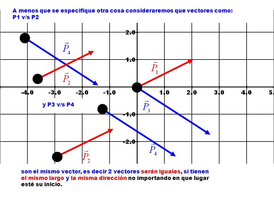 A menos que se especifique otra cosa consideraremos que vectores como: P1 v/s P2 y P3 v/s P4 son el mismo vector, es decir 2 vectores serán iguales, si tienen el mismo largo y la misma dirección no importando en que lugar esté su inicio.