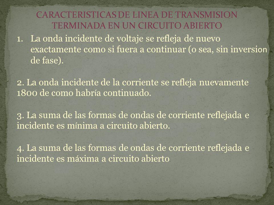 CARACTERISTICAS DE LINEA DE TRANSMISION TERMINADA EN UN CIRCUITO ABIERTO 1.La onda incidente de voltaje se refleja de nuevo exactamente como si fuera