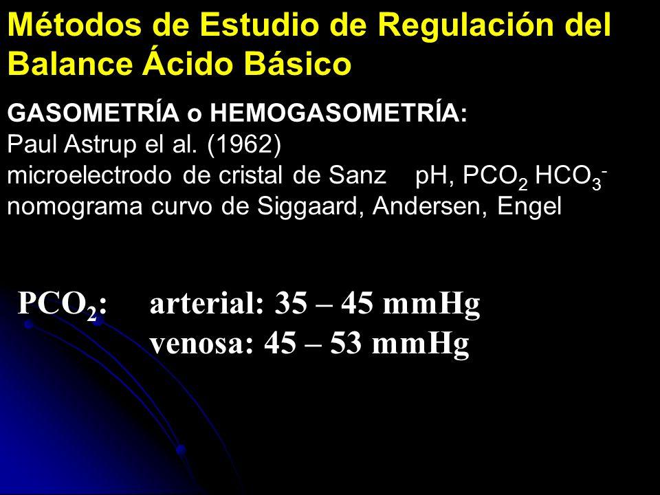 Métodos de Estudio de Regulación del Balance Ácido Básico GASOMETRÍA o HEMOGASOMETRÍA: Paul Astrup el al. (1962) microelectrodo de cristal de Sanz pH,