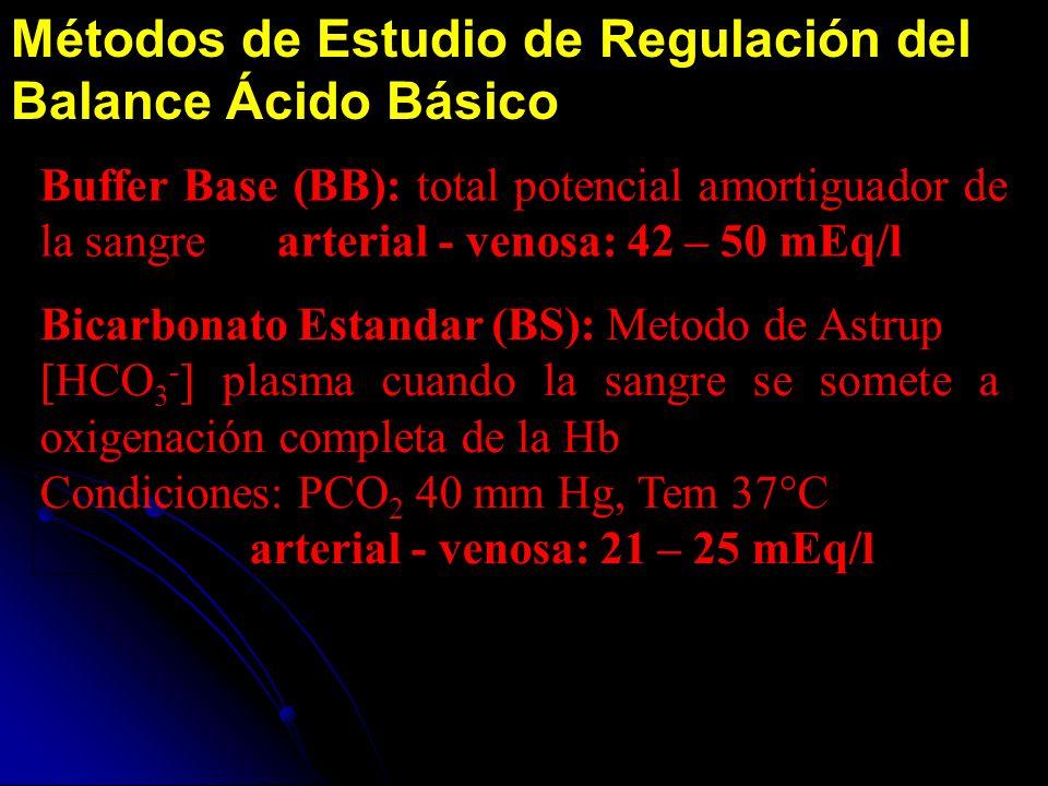 Métodos de Estudio de Regulación del Balance Ácido Básico Buffer Base (BB): total potencial amortiguador de la sangre arterial - venosa: 42 – 50 mEq/l
