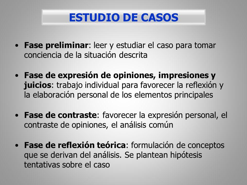 Fase preliminar: leer y estudiar el caso para tomar conciencia de la situación descrita Fase de expresión de opiniones, impresiones y juicios: trabajo