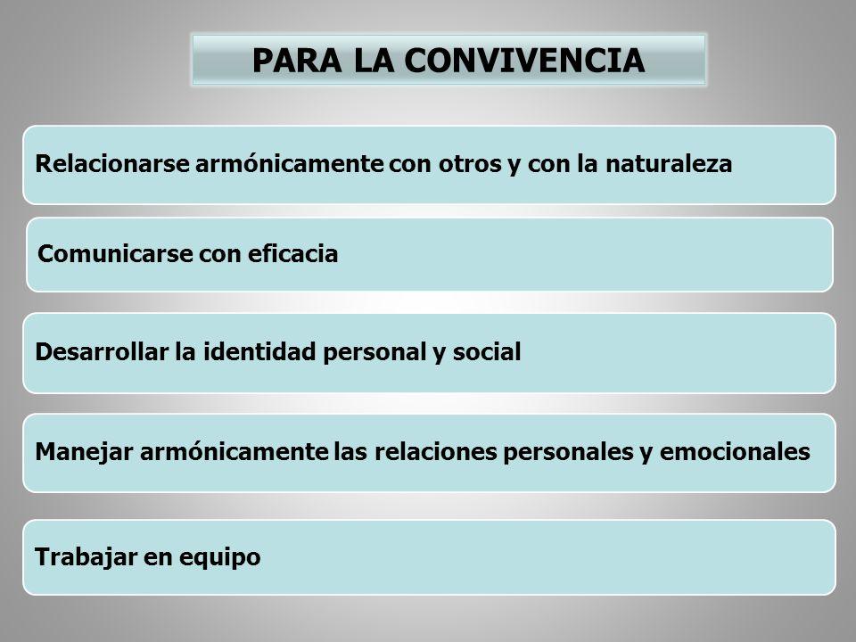 PARA LA CONVIVENCIA Relacionarse armónicamente con otros y con la naturaleza Comunicarse con eficacia Desarrollar la identidad personal y social Manej