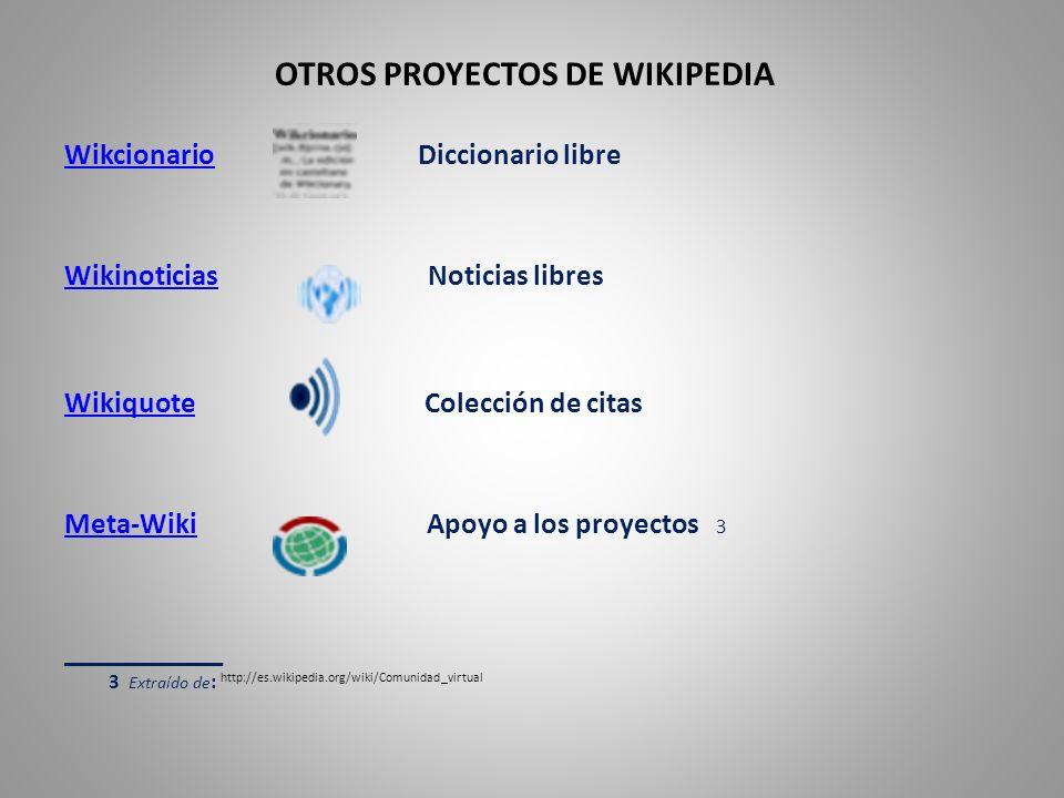 OTROS PROYECTOS DE WIKIPEDIA: CommonsCommons Imágenes y Multimedia WikisourceWikisource La biblioteca libre WikilibrosWikilibros Libros de texto y manuales WikiespeciesWikiespecies Directorio de especies WikiversidadWikiversidad Recursos de aprendizaje